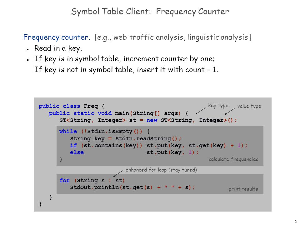 5 Symbol Table Client: Frequency Counter Frequency counter. [e.g., web traffic analysis, linguistic analysis] n Read in a key. n If key is in symbol t
