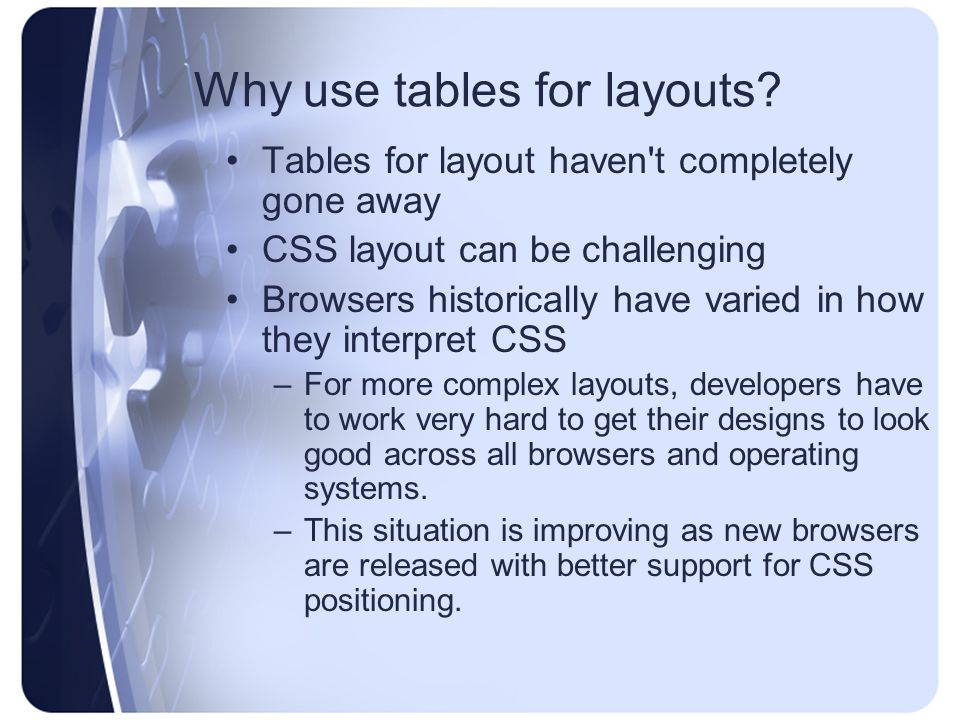 Why use tables for layouts.