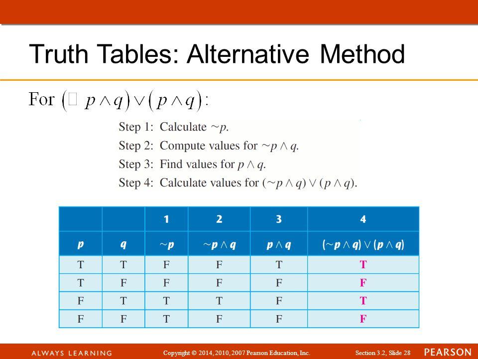 Copyright © 2014, 2010, 2007 Pearson Education, Inc.Section 3.2, Slide 28 Truth Tables: Alternative Method