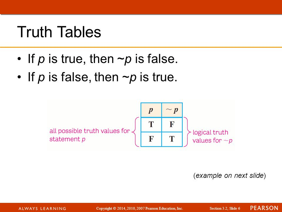 Copyright © 2014, 2010, 2007 Pearson Education, Inc.Section 3.2, Slide 6 Truth Tables If p is true, then ~p is false. If p is false, then ~p is true.