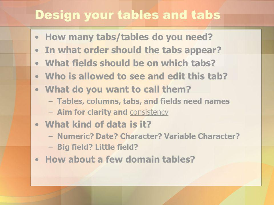 Analysis and design resources Biotics 4.0 Installation and Configuration Guide ExtensibilityWorksheet.xls Visio, Powerpoint, or any other halfway decent diagramming tool KnowledgeBase Biotics listserv Hint: Document your design as you go!