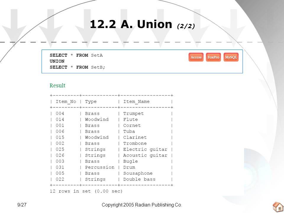 Copyright 2005 Radian Publishing Co.9/27 12.2 A. Union (2/2)