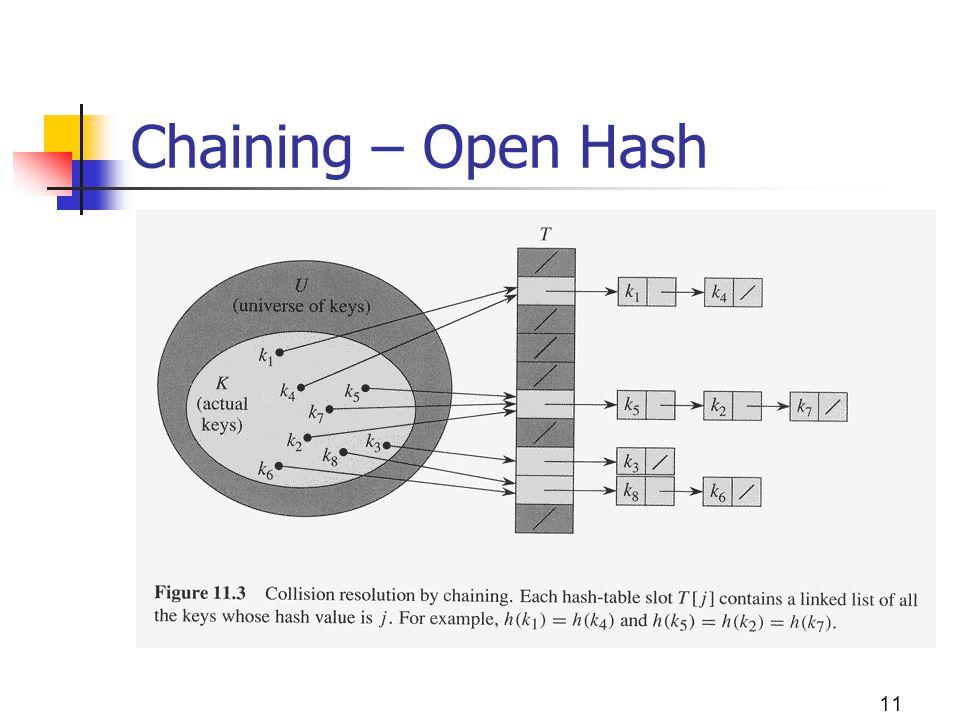 11 Chaining – Open Hash