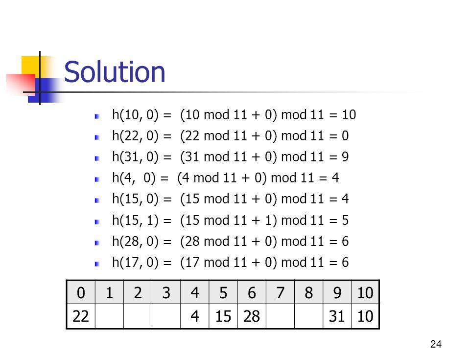 24 Solution h(10, 0) = (10 mod 11 + 0) mod 11 = 10 h(22, 0) = (22 mod 11 + 0) mod 11 = 0 h(31, 0) = (31 mod 11 + 0) mod 11 = 9 h(4, 0) = (4 mod 11 + 0