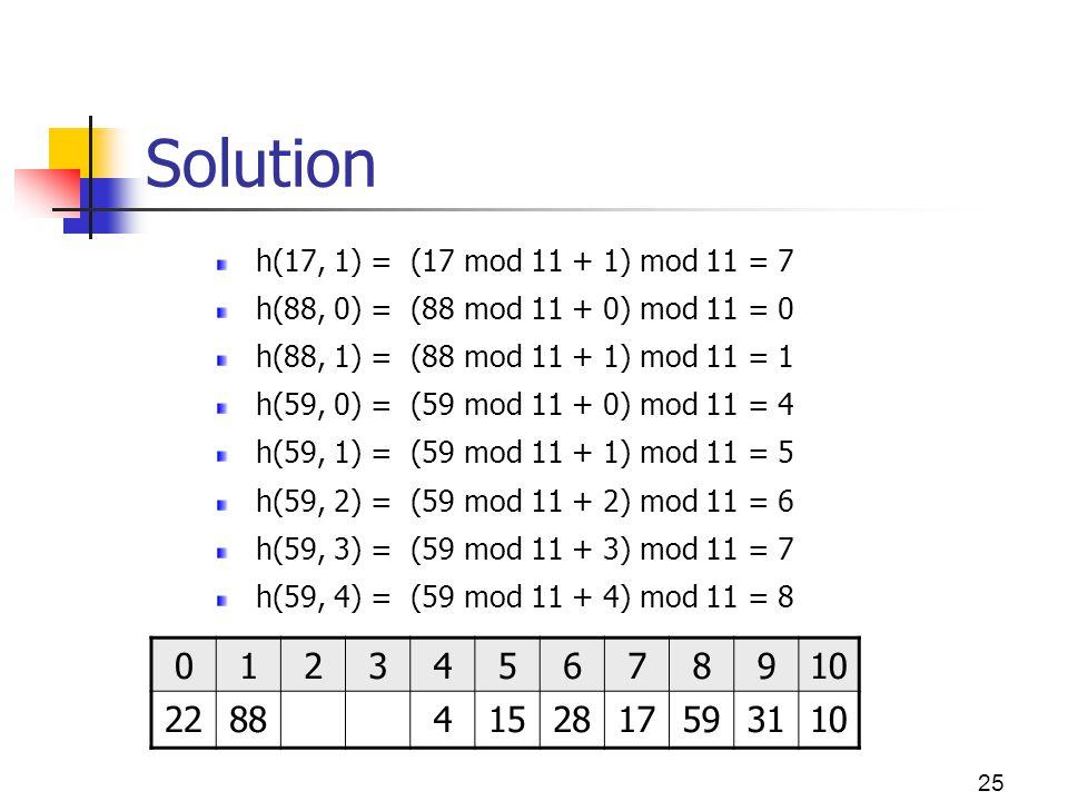 25 Solution h(17, 1) = (17 mod 11 + 1) mod 11 = 7 h(88, 0) = (88 mod 11 + 0) mod 11 = 0 h(88, 1) = (88 mod 11 + 1) mod 11 = 1 h(59, 0) = (59 mod 11 +