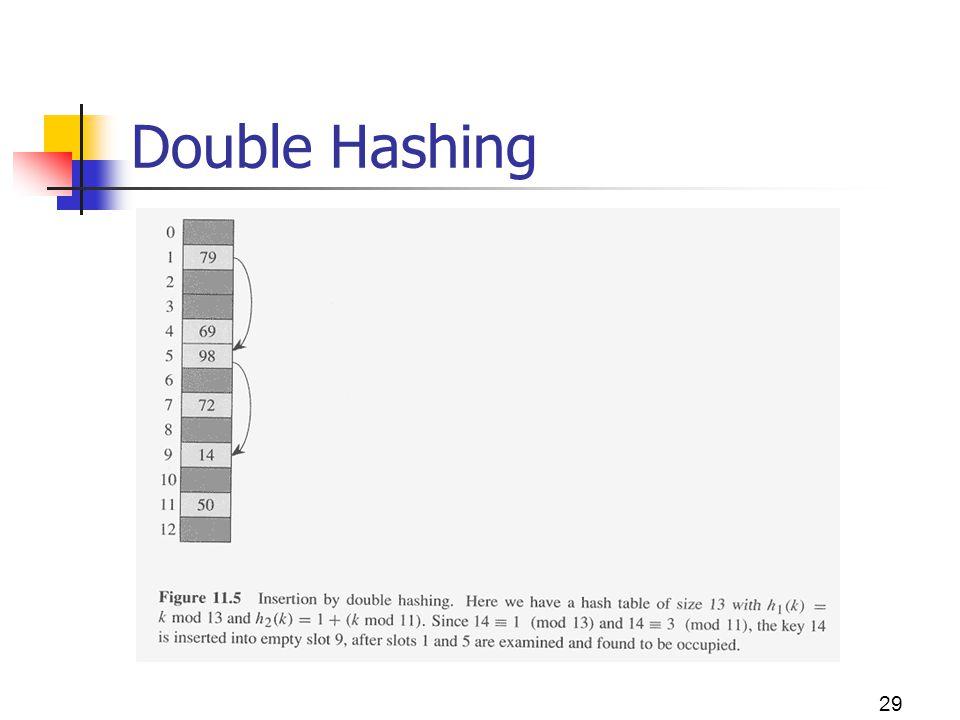29 Double Hashing