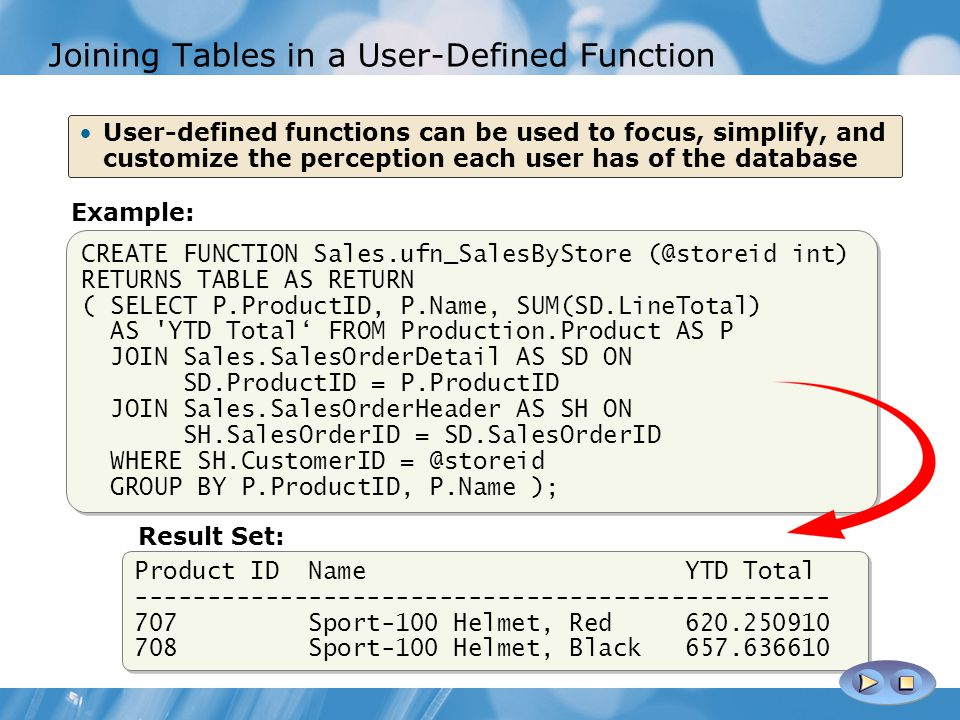 SELECT * FROM Sales.ufn_SalesByStore (29825) Joining Tables in a User-Defined Function CREATE FUNCTION Sales.ufn_SalesByStore (@storeid int) RETURNS TABLE AS RETURN ( SELECT P.ProductID, P.Name, SUM(SD.LineTotal) AS YTD Total FROM Production.Product AS P JOIN Sales.SalesOrderDetail AS SD ON SD.ProductID = P.ProductID JOIN Sales.SalesOrderHeader AS SH ON SH.SalesOrderID = SD.SalesOrderID WHERE SH.CustomerID = @storeid GROUP BY P.ProductID, P.Name ); CREATE FUNCTION Sales.ufn_SalesByStore (@storeid int) RETURNS TABLE AS RETURN ( SELECT P.ProductID, P.Name, SUM(SD.LineTotal) AS YTD Total FROM Production.Product AS P JOIN Sales.SalesOrderDetail AS SD ON SD.ProductID = P.ProductID JOIN Sales.SalesOrderHeader AS SH ON SH.SalesOrderID = SD.SalesOrderID WHERE SH.CustomerID = @storeid GROUP BY P.ProductID, P.Name ); User-defined functions can be used to focus, simplify, and customize the perception each user has of the database Product ID Name YTD Total ------------------------------------------------ 707 Sport-100 Helmet, Red 620.250910 708 Sport-100 Helmet, Black 657.636610 Product ID Name YTD Total ------------------------------------------------ 707 Sport-100 Helmet, Red 620.250910 708 Sport-100 Helmet, Black 657.636610 Example: Result Set: