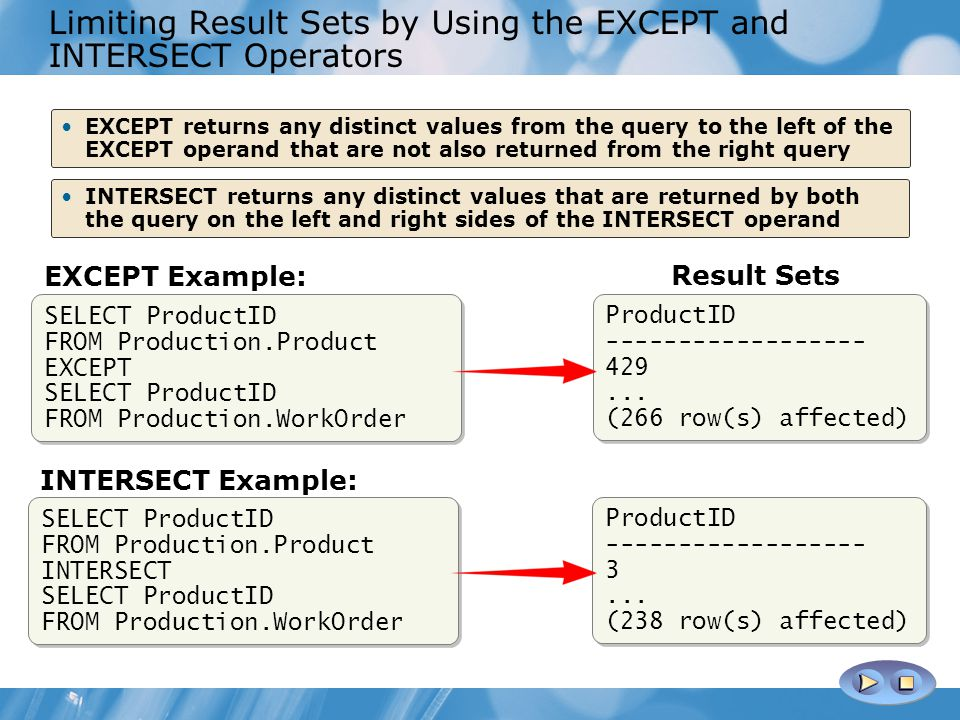 Limiting Result Sets by Using the EXCEPT and INTERSECT Operators SELECT ProductID FROM Production.Product EXCEPT SELECT ProductID FROM Production.WorkOrder SELECT ProductID FROM Production.Product EXCEPT SELECT ProductID FROM Production.WorkOrder SELECT ProductID FROM Production.Product INTERSECT SELECT ProductID FROM Production.WorkOrder SELECT ProductID FROM Production.Product INTERSECT SELECT ProductID FROM Production.WorkOrder EXCEPT returns any distinct values from the query to the left of the EXCEPT operand that are not also returned from the right query INTERSECT returns any distinct values that are returned by both the query on the left and right sides of the INTERSECT operand ProductID
