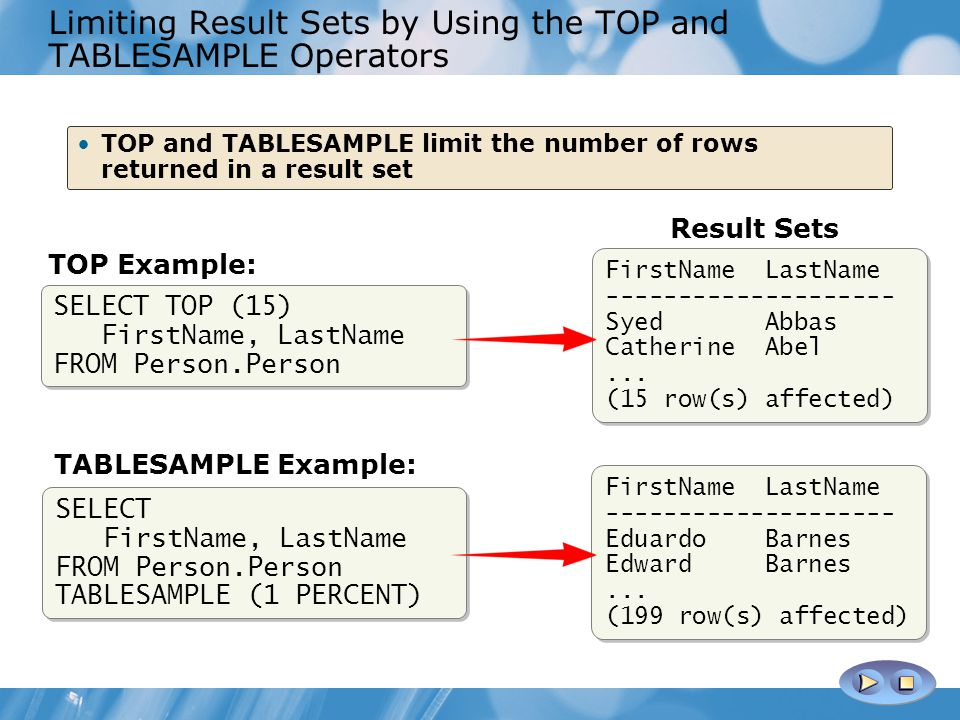 Limiting Result Sets by Using the TOP and TABLESAMPLE Operators TOP and TABLESAMPLE limit the number of rows returned in a result set SELECT TOP (15) FirstName, LastName FROM Person.Person SELECT TOP (15) FirstName, LastName FROM Person.Person SELECT FirstName, LastName FROM Person.Person TABLESAMPLE (1 PERCENT) SELECT FirstName, LastName FROM Person.Person TABLESAMPLE (1 PERCENT) FirstName LastName -------------------- Syed Abbas Catherine Abel...
