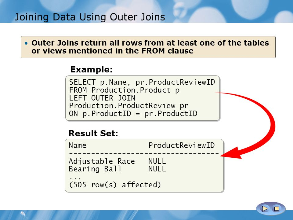 Joining Data Using Outer Joins SELECT p.Name, pr.ProductReviewID FROM Production.Product p LEFT OUTER JOIN Production.ProductReview pr ON p.ProductID = pr.ProductID SELECT p.Name, pr.ProductReviewID FROM Production.Product p LEFT OUTER JOIN Production.ProductReview pr ON p.ProductID = pr.ProductID Outer Joins return all rows from at least one of the tables or views mentioned in the FROM clause Name ProductReviewID ---------------------------------- Adjustable Race NULL Bearing Ball NULL...