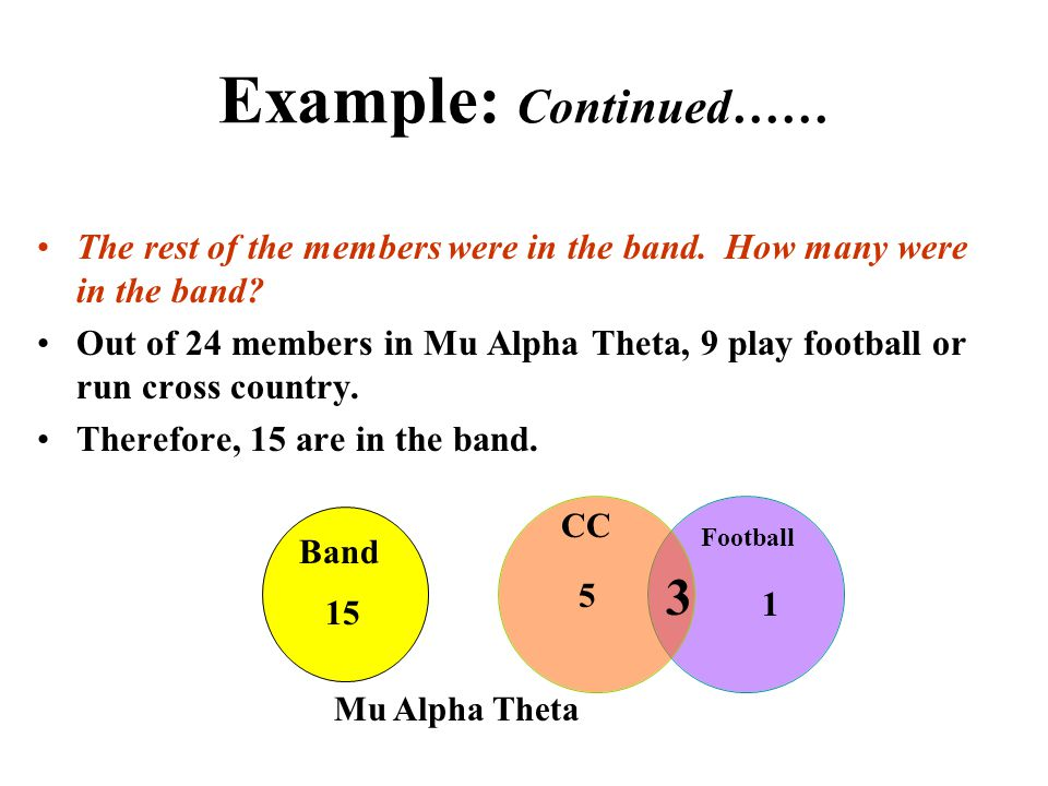 Example: Continued…… The rest of the members were in the band. How many were in the band? Out of 24 members in Mu Alpha Theta, 9 play football or run