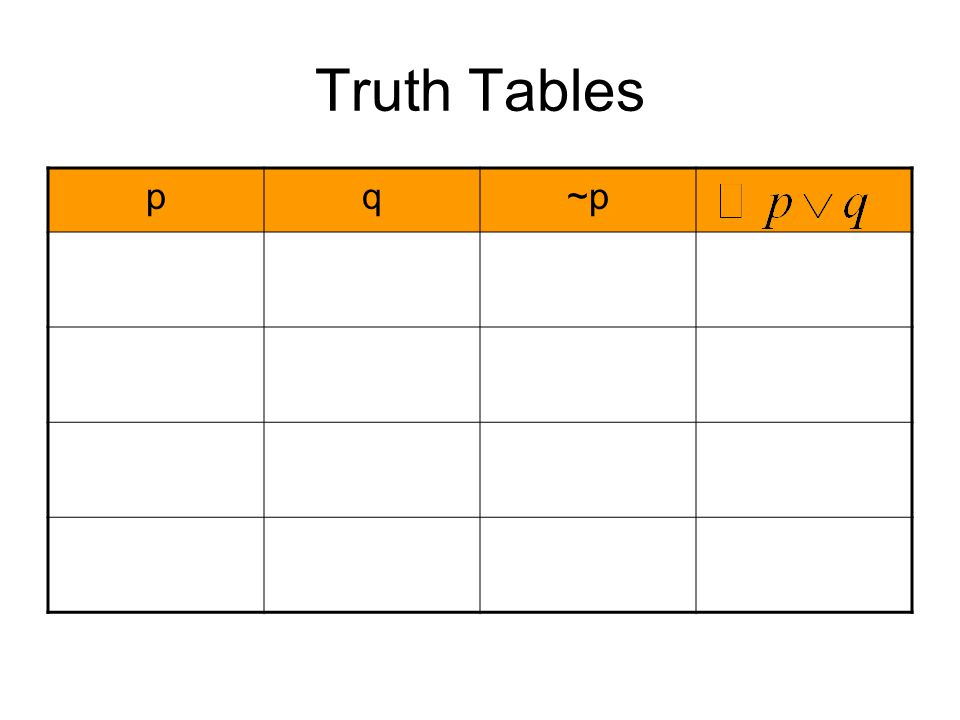 Truth Tables pq~p