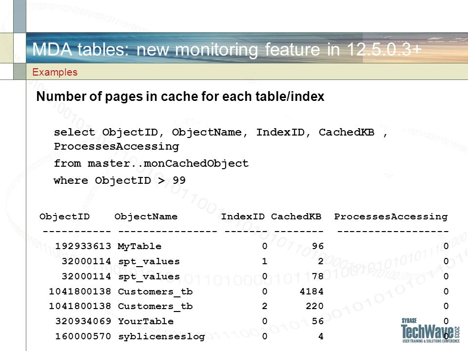 MDA tables: new monitoring feature in 12.5.0.3+ Number of pages in cache for each table/index select ObjectID, ObjectName, IndexID, CachedKB, ProcessesAccessing from master..monCachedObject where ObjectID > 99 ObjectID ObjectName IndexID CachedKB ProcessesAccessing ----------- ---------------- ------- -------- ------------------ 192933613 MyTable 0 96 0 32000114 spt_values 1 2 0 32000114 spt_values 0 78 0 1041800138 Customers_tb 0 4184 0 1041800138 Customers_tb 2 220 0 320934069 YourTable 0 56 0 160000570 syblicenseslog 0 4 0 Examples