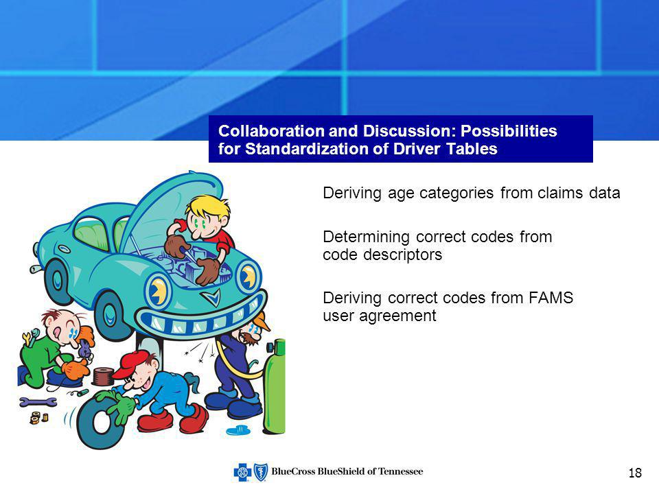 18 Collaboration and Discussion: Possibilities for Standardization of Driver Tables Deriving age categories from claims data Determining correct codes
