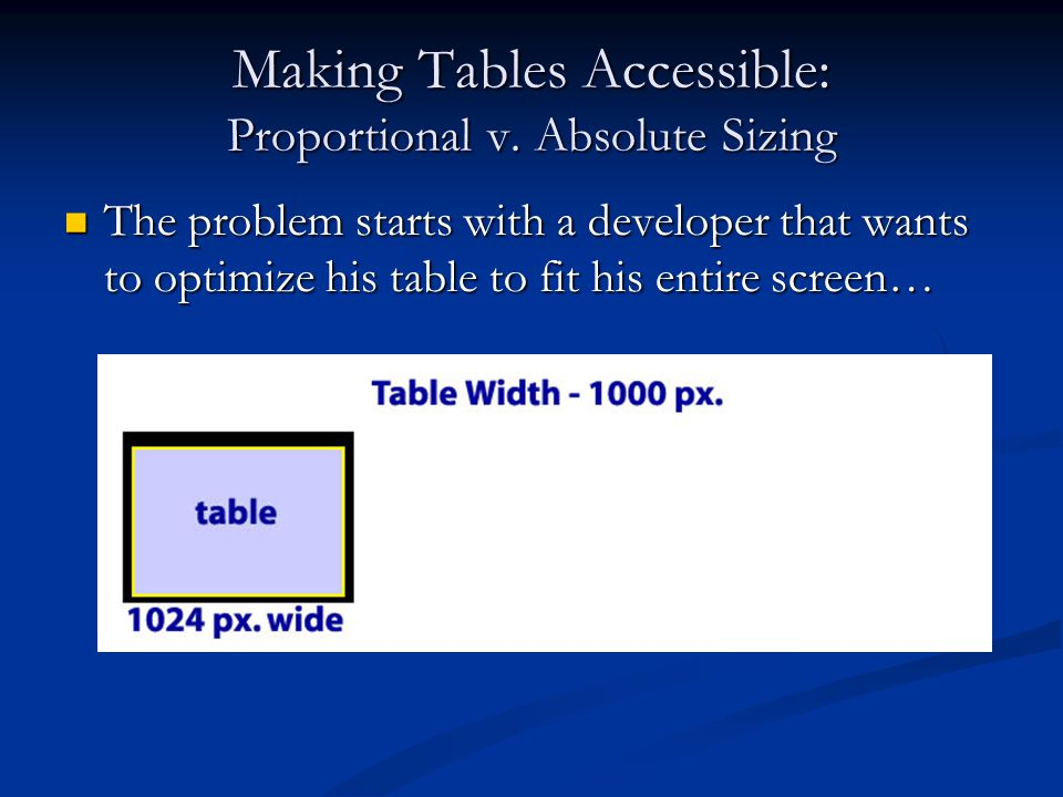 Making Tables Accessible: Proportional v.
