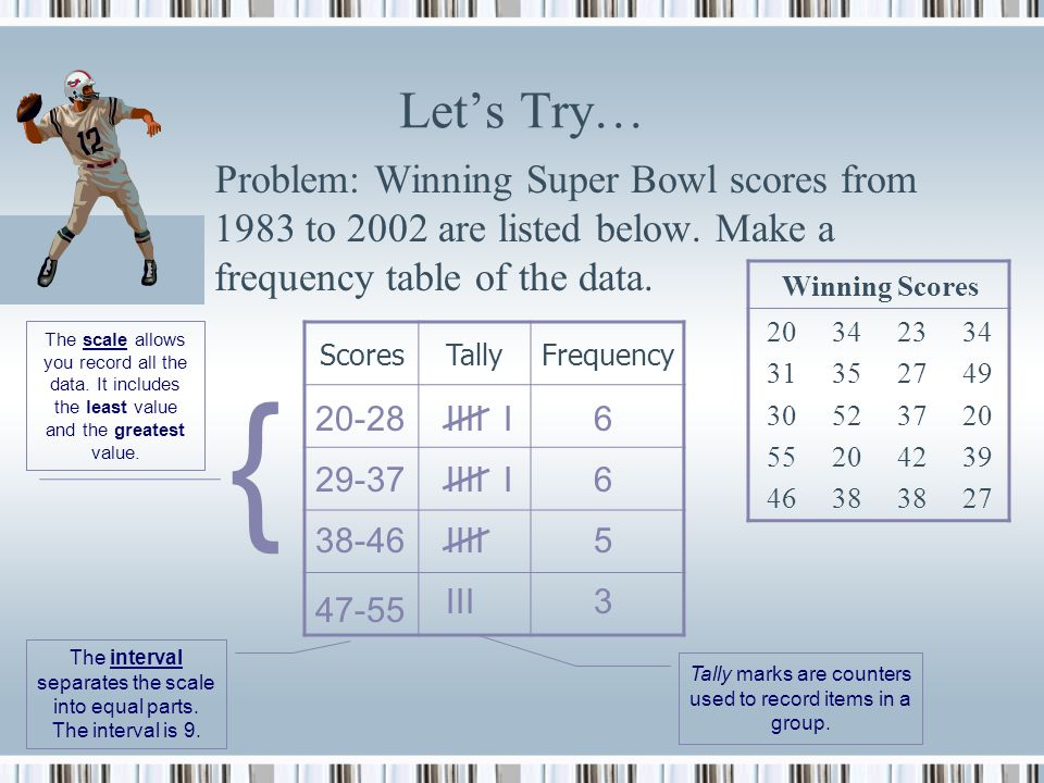 Lets Try… Problem: Winning Super Bowl scores from 1983 to 2002 are listed below.