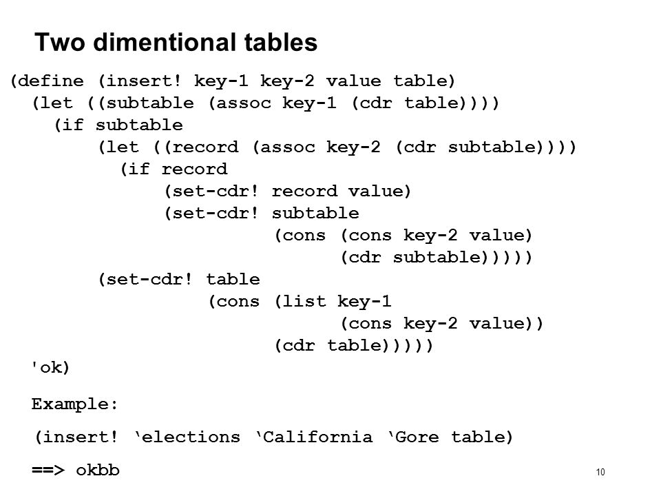 10 Two dimentional tables (define (insert.