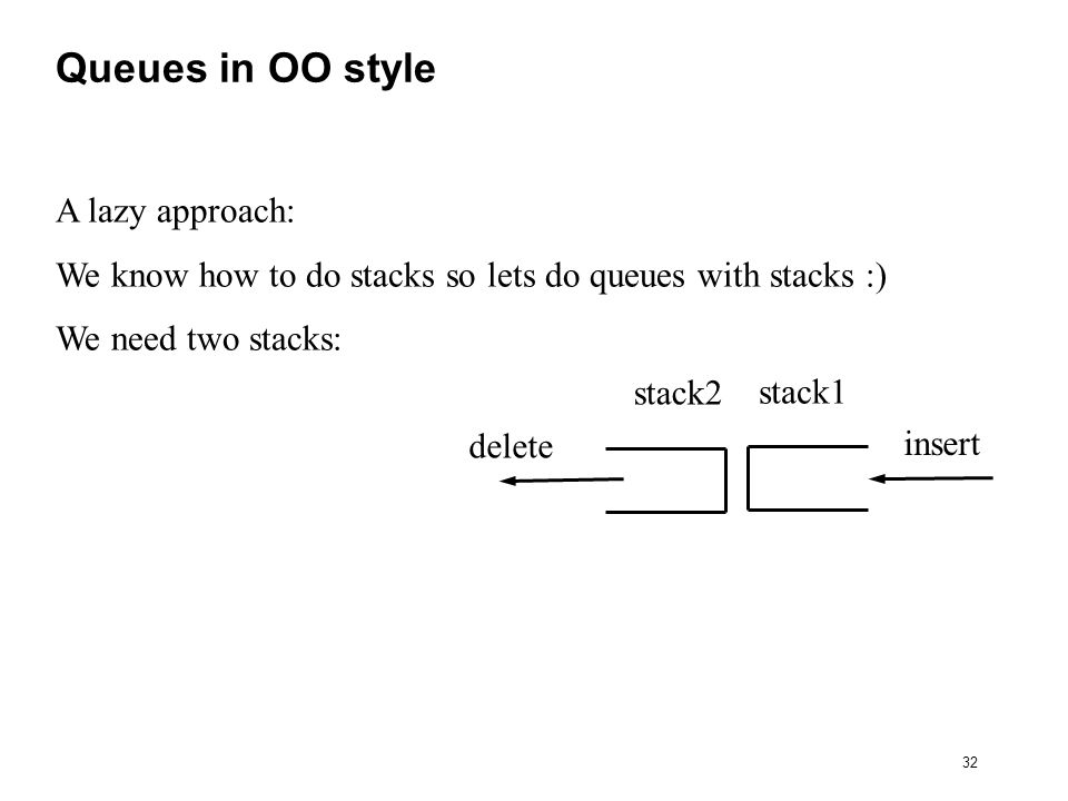 32 Queues in OO style A lazy approach: We know how to do stacks so lets do queues with stacks :) We need two stacks: stack1 stack2 insert delete