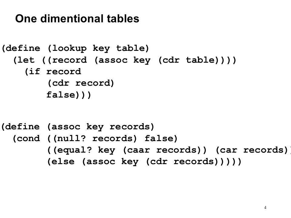 5 One dimentional tables (define (insert.