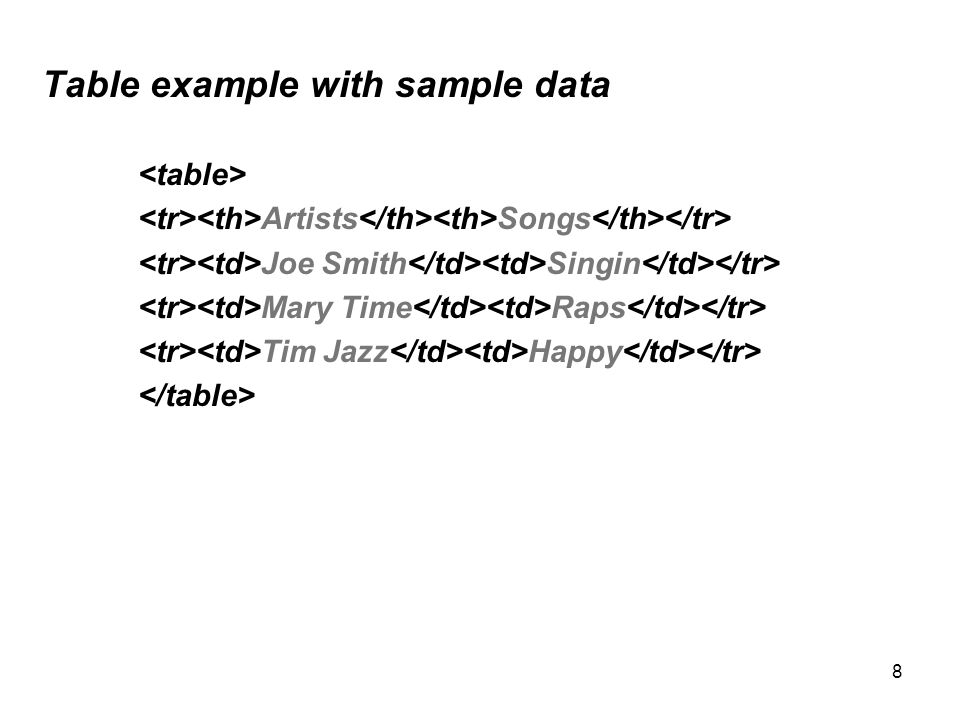 8 Table example with sample data Artists Songs Joe Smith Singin Mary Time Raps Tim Jazz Happy