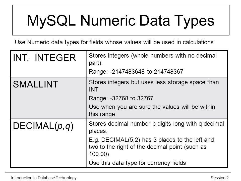 Session 2Introduction to Database Technology MySQL Numeric Data Types INT, INTEGER Stores integers (whole numbers with no decimal part).