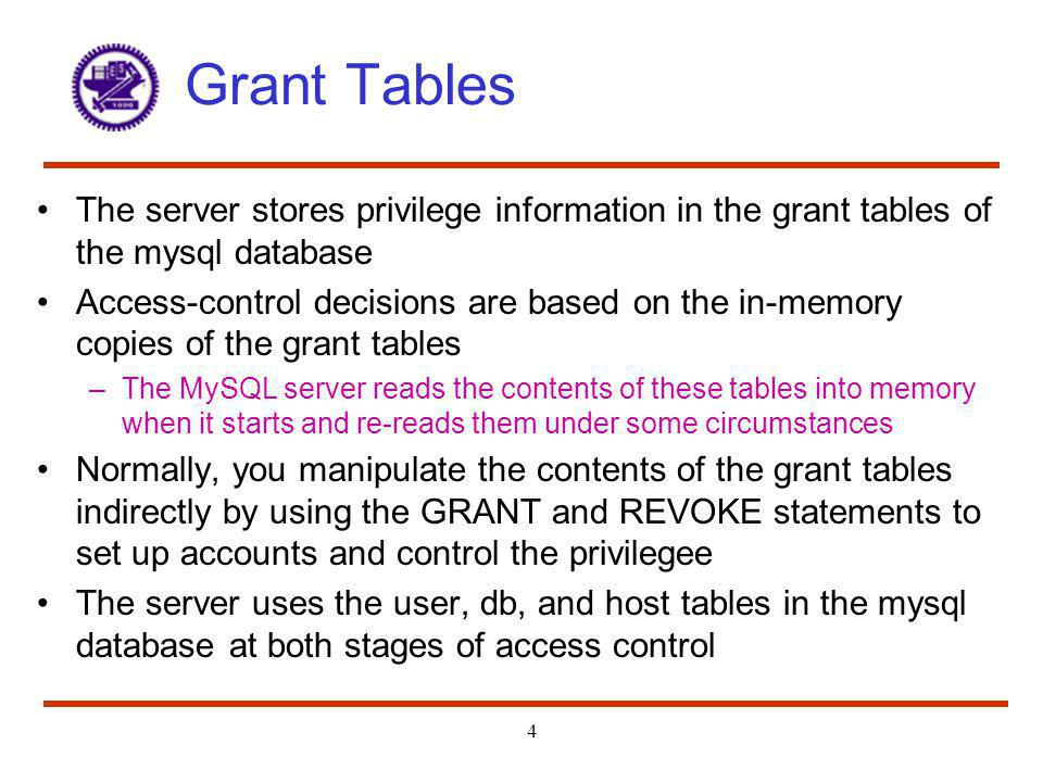15 Grant Levels Global level –Global privileges apply to all databases on a given server.