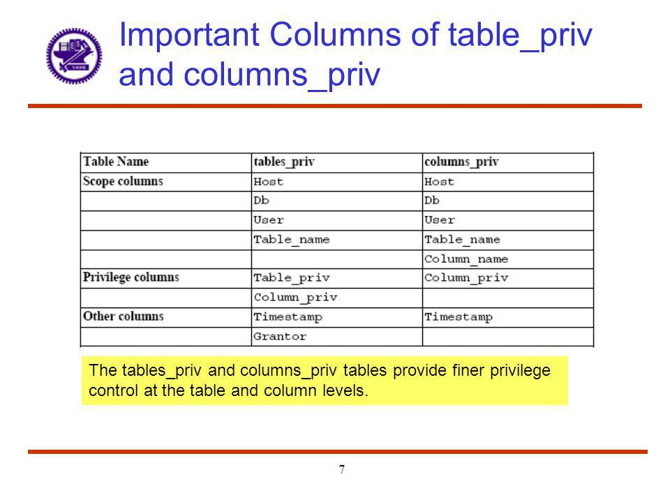 8 Scope Columns Case insensitive The default value for each is the empty string