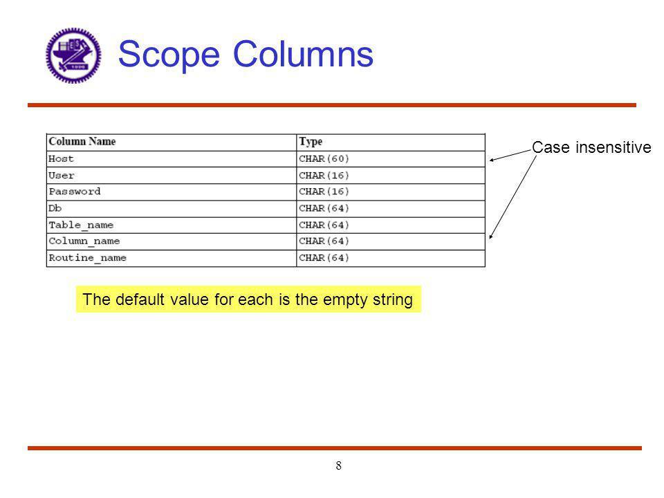 29 Example