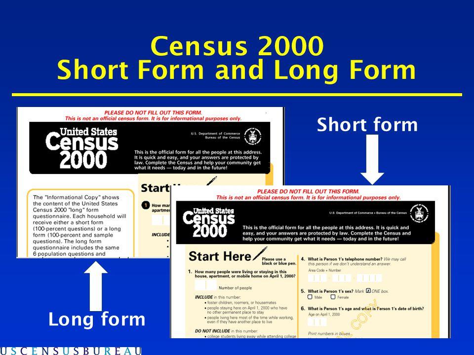 Census 2000 Sampling Pattern For the U.S.