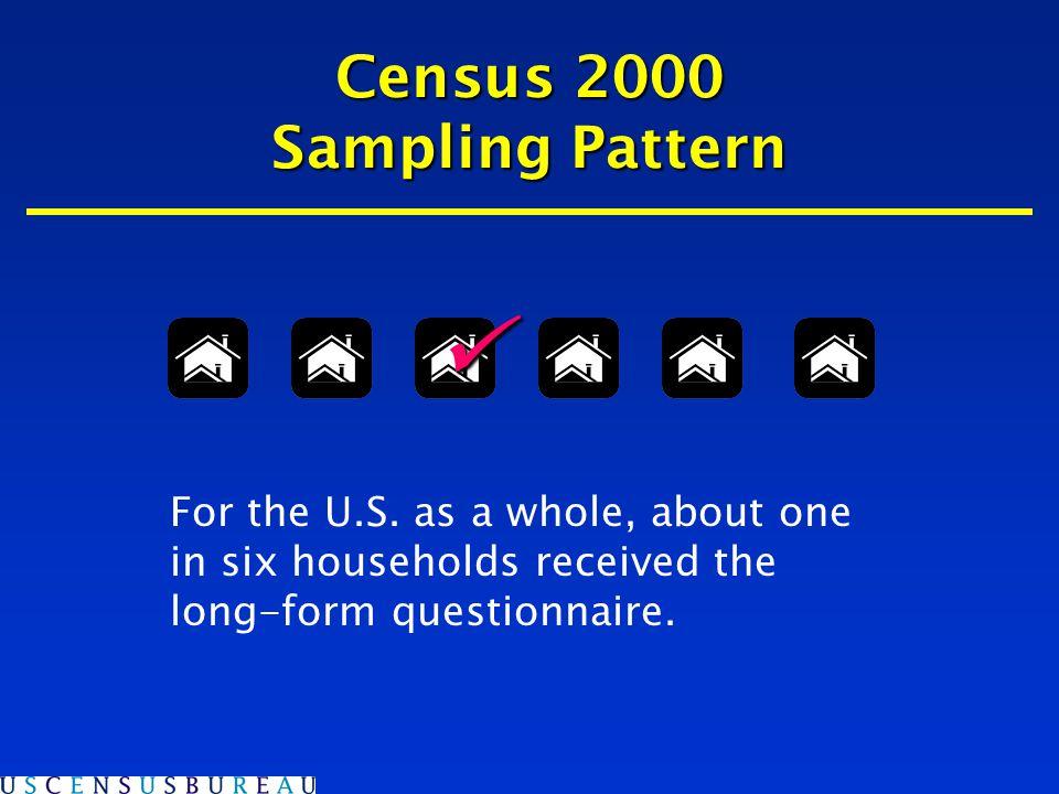 Census 2000 Short Form Questionnaire 7 Questions Name Name Sex Sex Age Age Relationship Relationship Hispanic Origin Hispanic Origin Race Race Owner/Renter Status Owner/Renter Status
