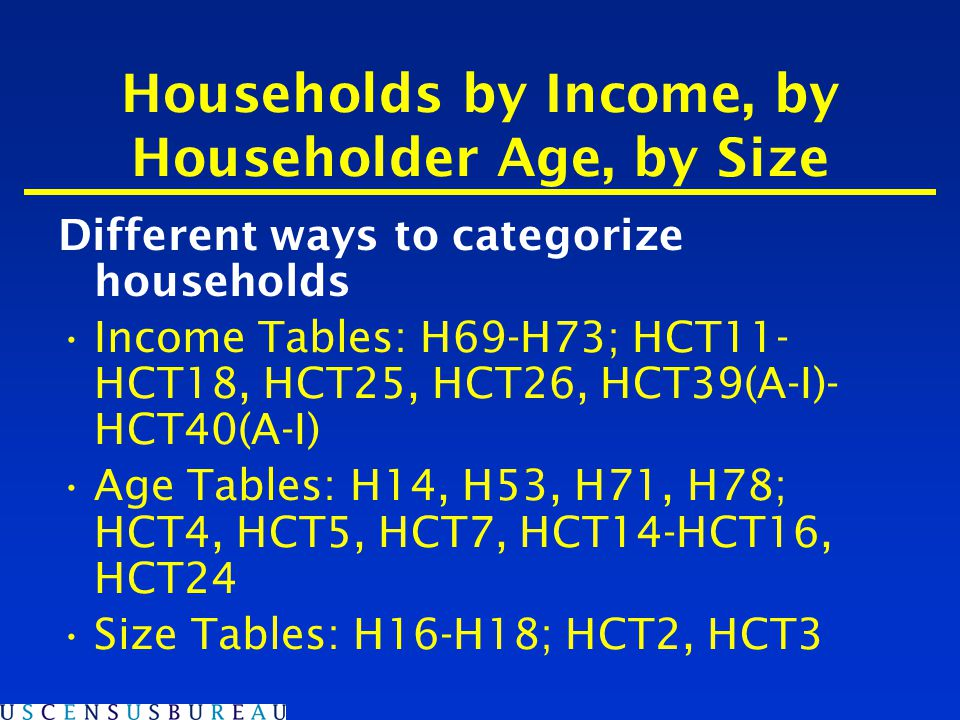 Households by Income, by Householder Age, by Size Different ways to categorize households Income Tables: H69-H73; HCT11- HCT18, HCT25, HCT26, HCT39(A-I)- HCT40(A-I) Age Tables: H14, H53, H71, H78; HCT4, HCT5, HCT7, HCT14-HCT16, HCT24 Size Tables: H16-H18; HCT2, HCT3