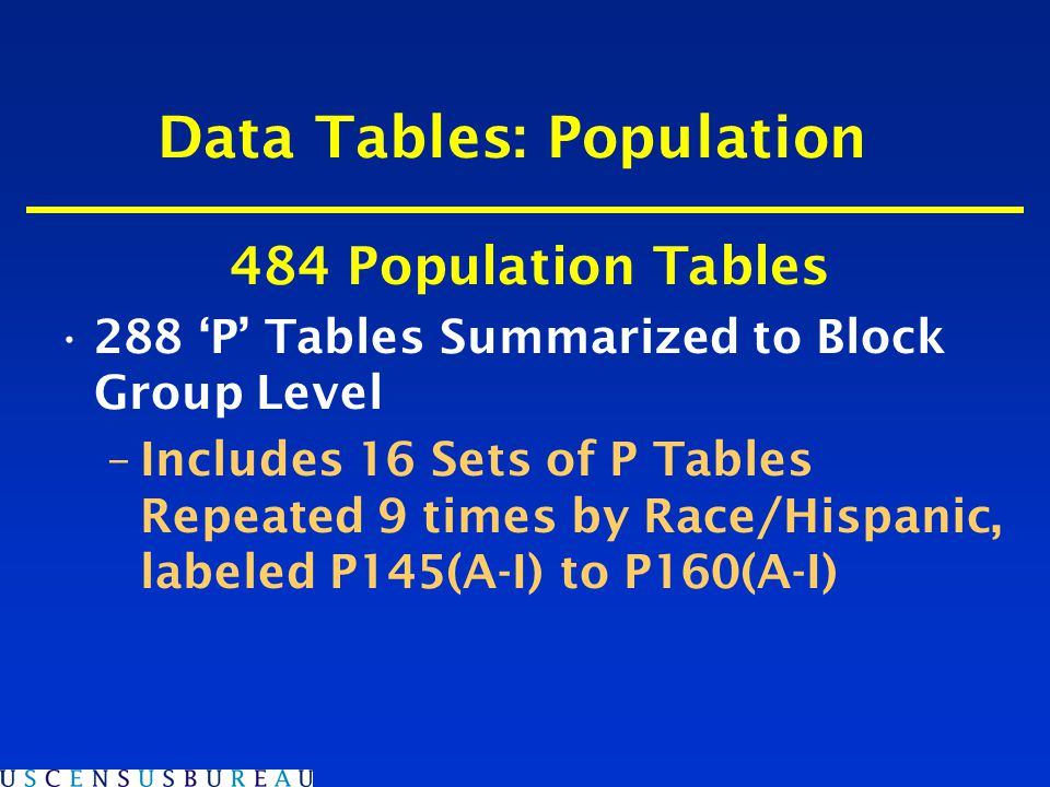 Data Tables: Population 484 Population Tables 288 P Tables Summarized to Block Group Level –Includes 16 Sets of P Tables Repeated 9 times by Race/Hispanic, labeled P145(A-I) to P160(A-I)