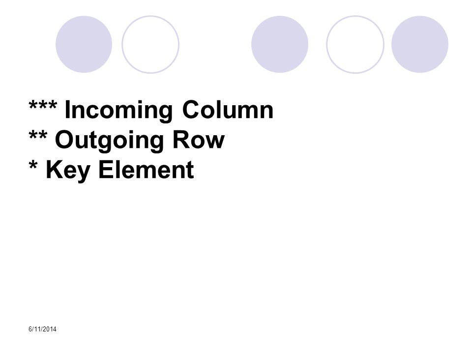 6/11/2014 *** Incoming Column ** Outgoing Row * Key Element