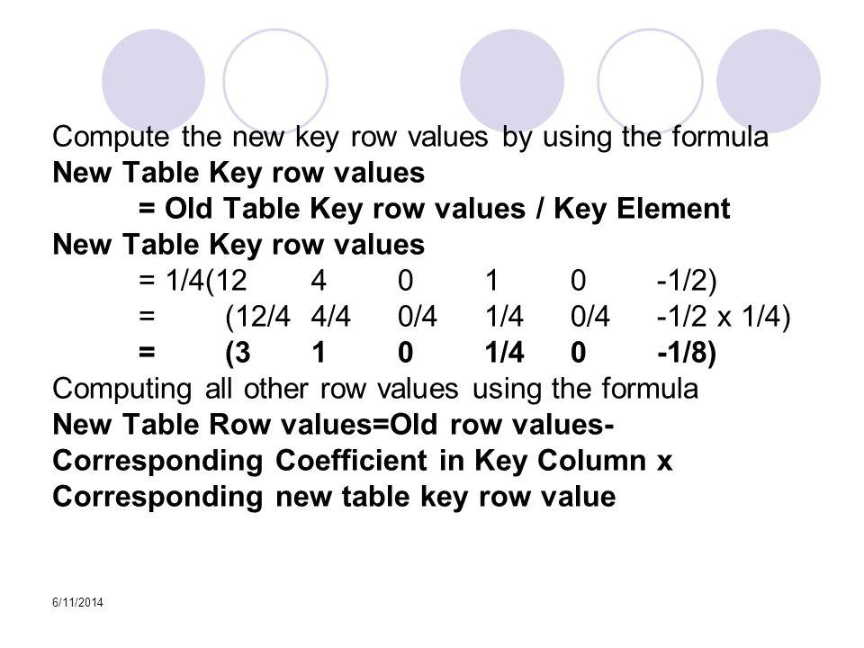 6/11/2014 Compute the new key row values by using the formula New Table Key row values = Old Table Key row values / Key Element New Table Key row values = 1/4(124010-1/2) =(12/44/40/41/40/4-1/2 x 1/4) =(3101/40-1/8) Computing all other row values using the formula New Table Row values=Old row values- Corresponding Coefficient in Key Column x Corresponding new table key row value
