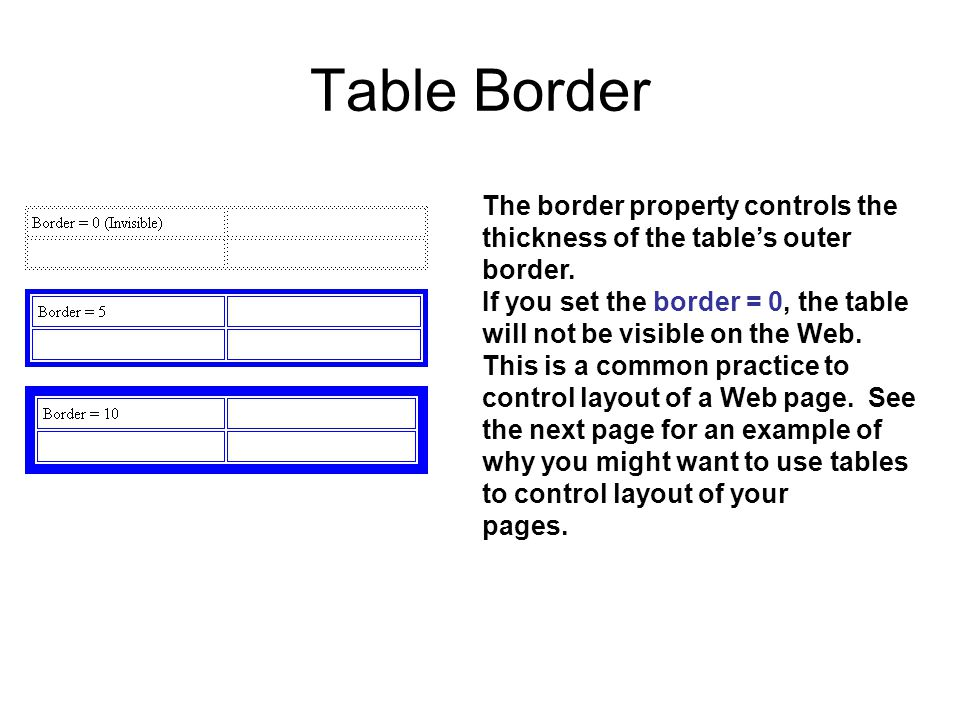 Table Border The border property controls the thickness of the tables outer border.