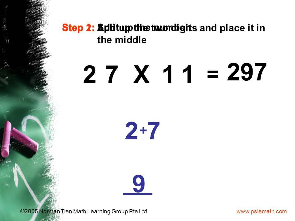 www.pslemath.com©2005 Norman Tien Math Learning Group Pte Ltd 277 = 7X11 2 Step 1: Split up the number.