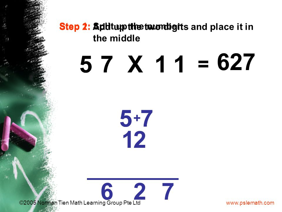 www.pslemath.com©2005 Norman Tien Math Learning Group Pte Ltd 75 75 7 + 5 75 = X11 Step 1: Split up the number.