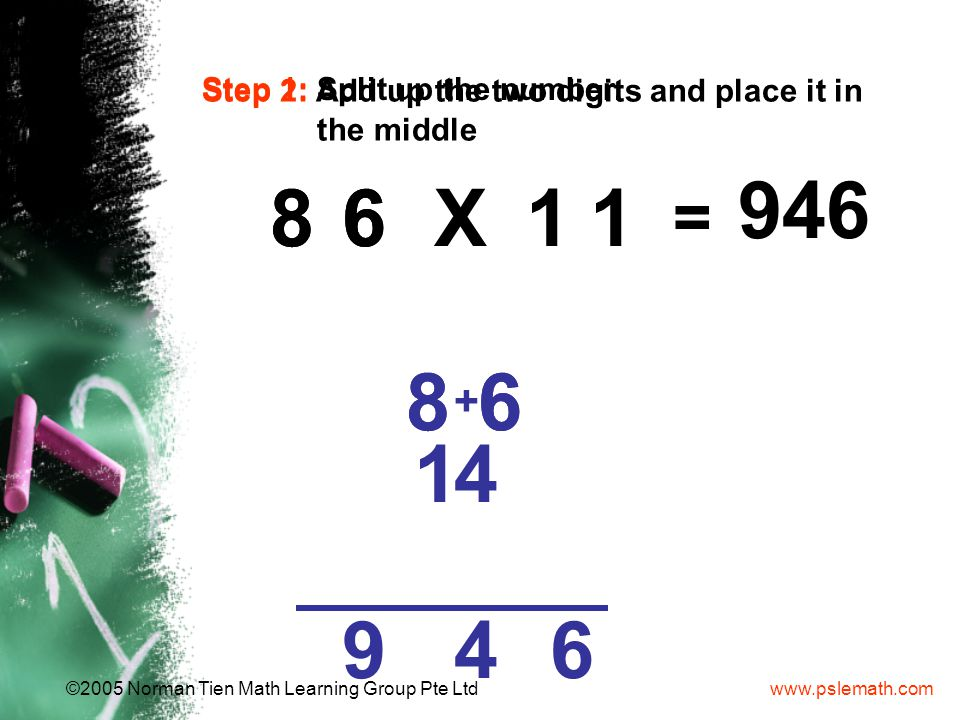 www.pslemath.com©2005 Norman Tien Math Learning Group Pte Ltd 86 68 68 68 + = X11 Step 1: Split up the number.