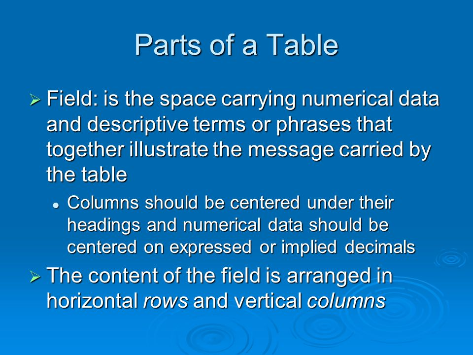 Parts of a Table Field: is the space carrying numerical data and descriptive terms or phrases that together illustrate the message carried by the table Field: is the space carrying numerical data and descriptive terms or phrases that together illustrate the message carried by the table Columns should be centered under their headings and numerical data should be centered on expressed or implied decimals Columns should be centered under their headings and numerical data should be centered on expressed or implied decimals The content of the field is arranged in horizontal rows and vertical columns The content of the field is arranged in horizontal rows and vertical columns