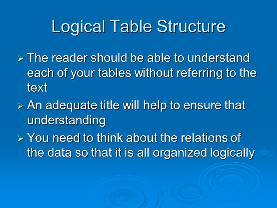 Logical Table Structure The reader should be able to understand each of your tables without referring to the text The reader should be able to understand each of your tables without referring to the text An adequate title will help to ensure that understanding An adequate title will help to ensure that understanding You need to think about the relations of the data so that it is all organized logically You need to think about the relations of the data so that it is all organized logically