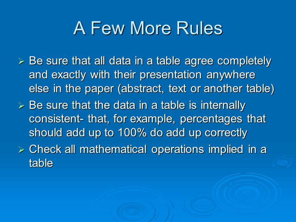 A Few More Rules Be sure that all data in a table agree completely and exactly with their presentation anywhere else in the paper (abstract, text or another table) Be sure that all data in a table agree completely and exactly with their presentation anywhere else in the paper (abstract, text or another table) Be sure that the data in a table is internally consistent- that, for example, percentages that should add up to 100% do add up correctly Be sure that the data in a table is internally consistent- that, for example, percentages that should add up to 100% do add up correctly Check all mathematical operations implied in a table Check all mathematical operations implied in a table