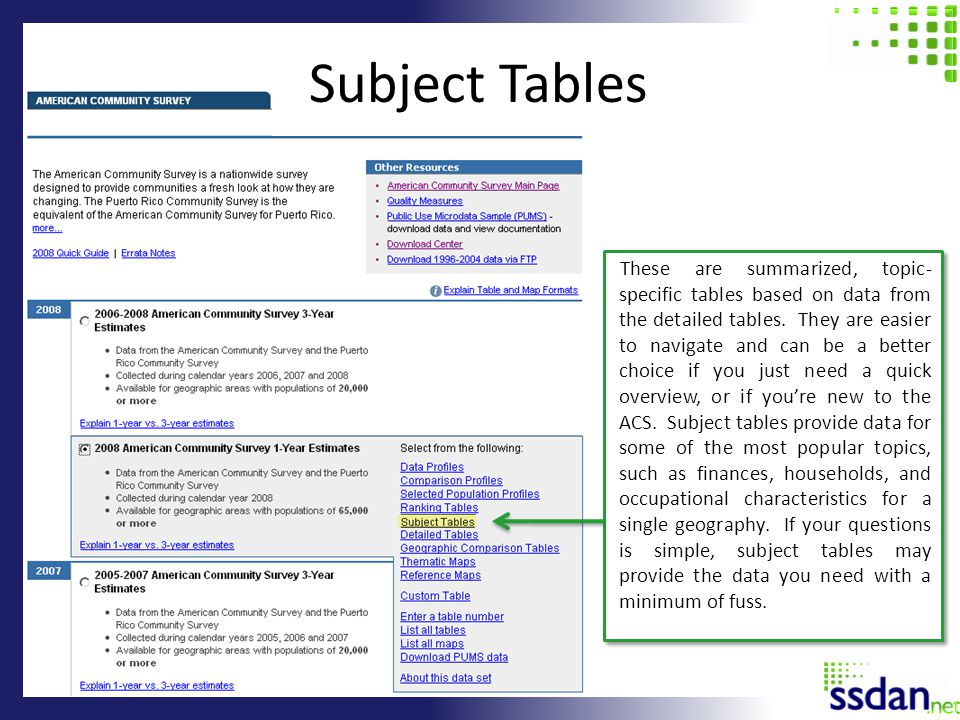 Subject Tables These are summarized, topic- specific tables based on data from the detailed tables. They are easier to navigate and can be a better ch