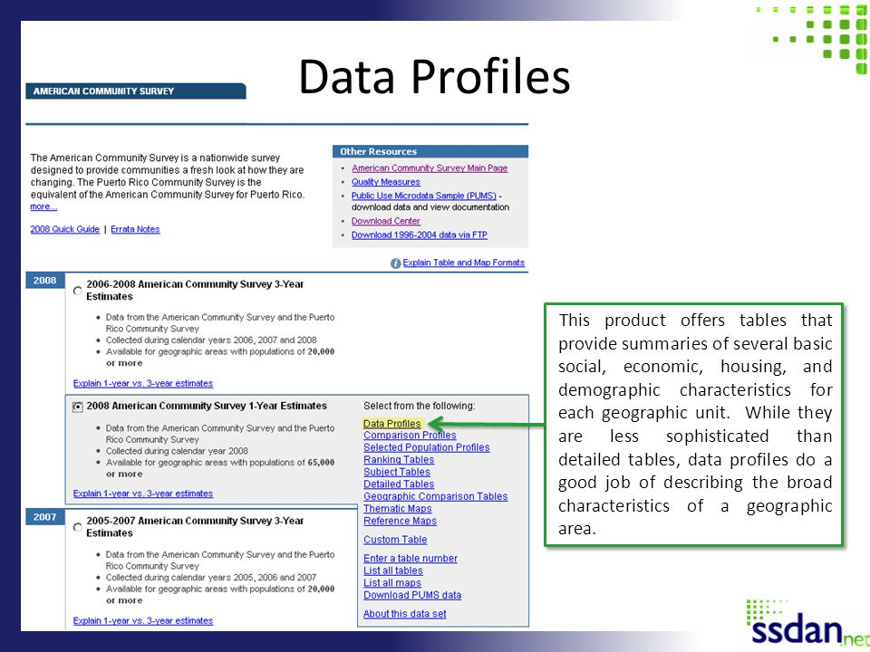 Data Profiles This product offers tables that provide summaries of several basic social, economic, housing, and demographic characteristics for each geographic unit.