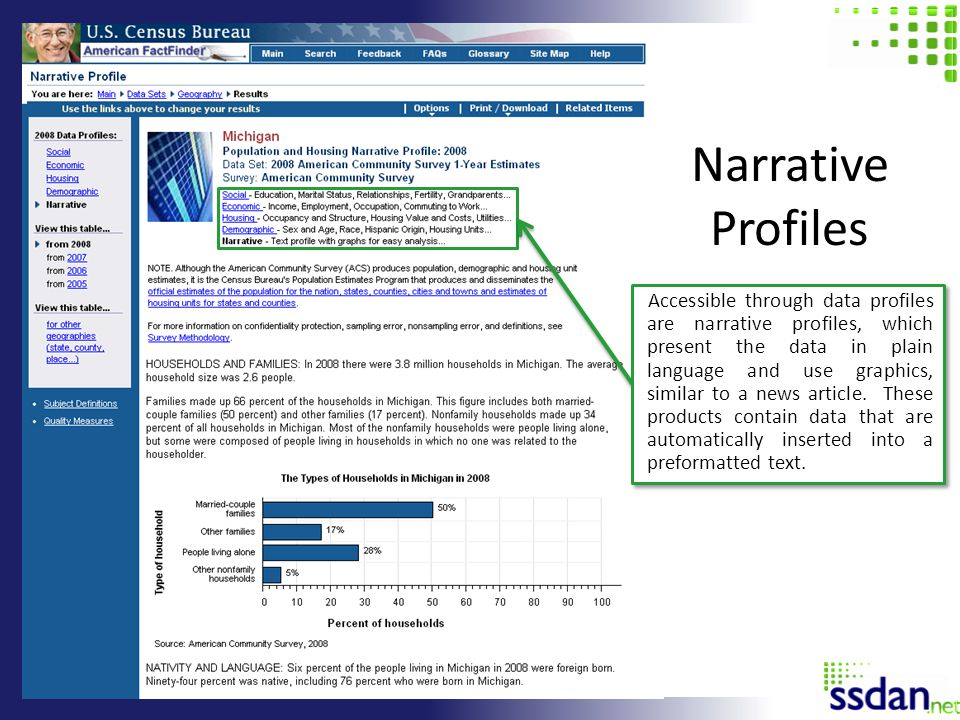 Narrative Profiles Accessible through data profiles are narrative profiles, which present the data in plain language and use graphics, similar to a news article.