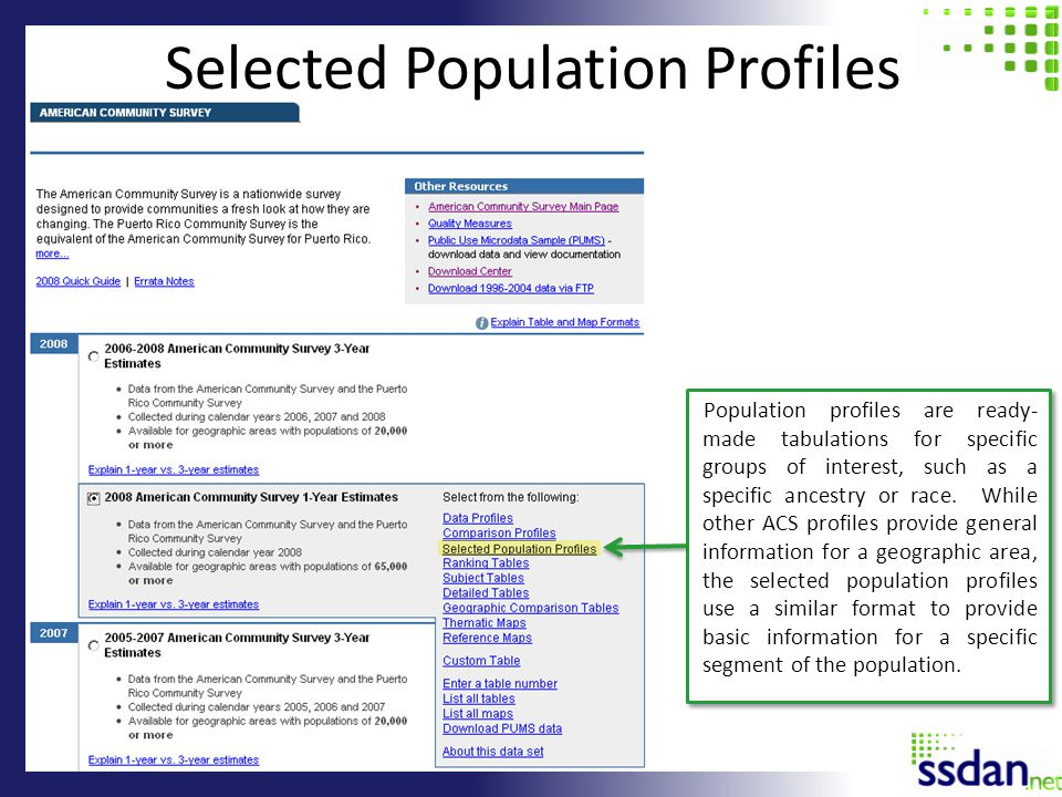 Selected Population Profiles Population profiles are ready- made tabulations for specific groups of interest, such as a specific ancestry or race.