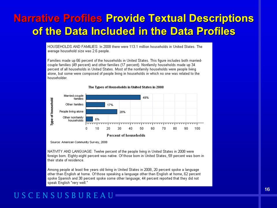 16 Narrative Profiles Provide Textual Descriptions of the Data Included in the Data Profiles