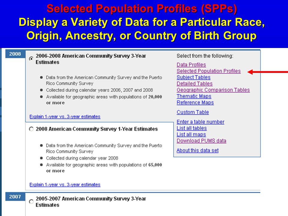 Selected Population Profiles (SPPs) Display a Variety of Data for a Particular Race, Origin, Ancestry, or Country of Birth Group