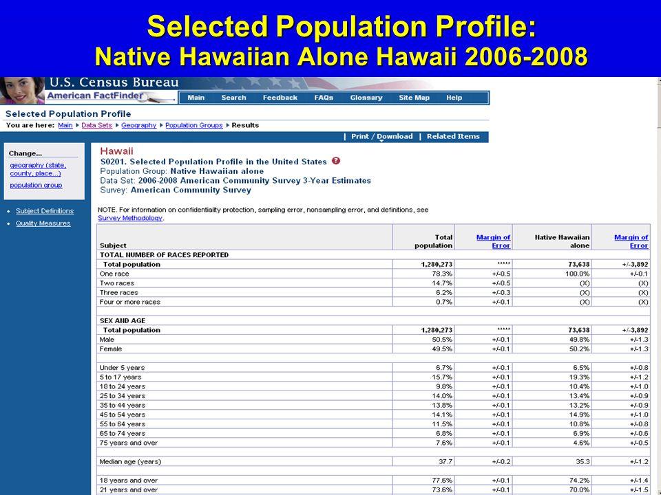 Selected Population Profile: Native Hawaiian Alone Hawaii 2006-2008