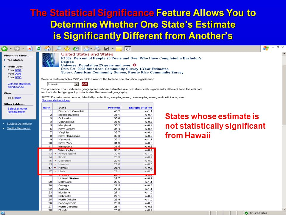 The Statistical Significance Feature Allows You to Determine Whether One States Estimate is Significantly Different from Anothers 37 States whose estimate is not statistically significant from Hawaii