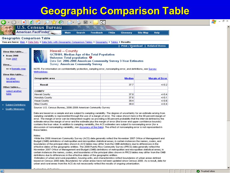 43 Geographic Comparison Table